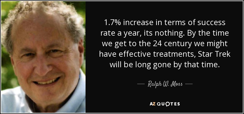 1.7% increase in terms of success rate a year, its nothing. By the time we get to the 24 century we might have effective treatments, Star Trek will be long gone by that time. - Ralph W. Moss