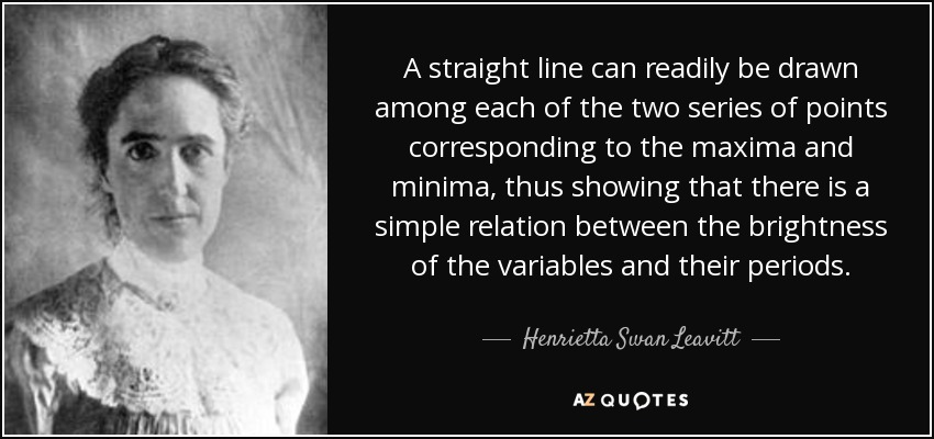 A straight line can readily be drawn among each of the two series of points corresponding to the maxima and minima, thus showing that there is a simple relation between the brightness of the variables and their periods. - Henrietta Swan Leavitt