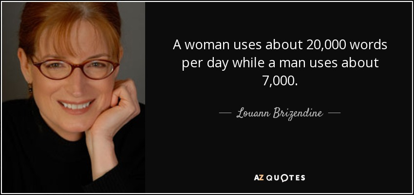 A woman uses about 20,000 words per day while a man uses about 7,000. - Louann Brizendine