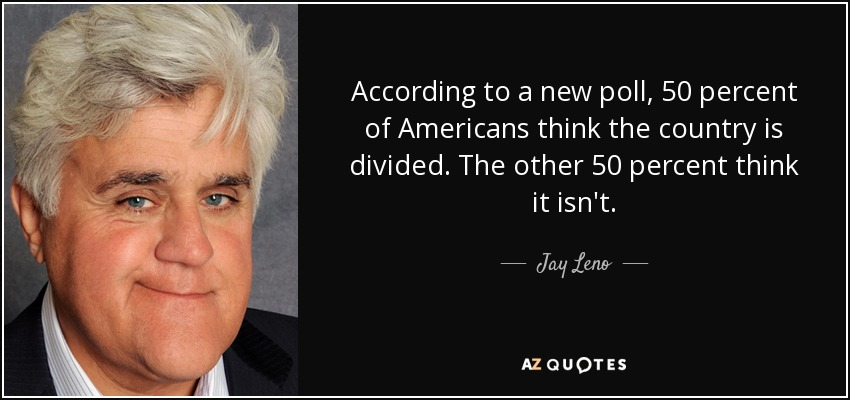 According to a new poll, 50 percent of Americans think the country is divided. The other 50 percent think it isn't. - Jay Leno