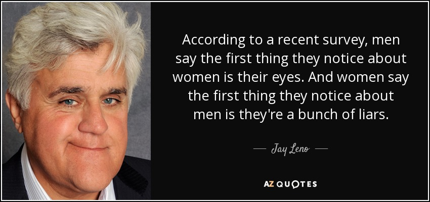 According to a recent survey, men say the first thing they notice about women is their eyes. And women say the first thing they notice about men is they're a bunch of liars. - Jay Leno