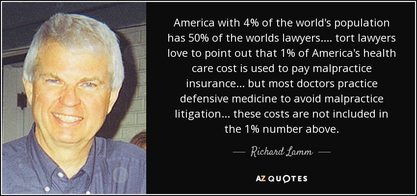 America with 4% of the world's population has 50% of the worlds lawyers .... tort lawyers love to point out that 1% of America's health care cost is used to pay malpractice insurance ... but most doctors practice defensive medicine to avoid malpractice litigation ... these costs are not included in the 1% number above. - Richard Lamm