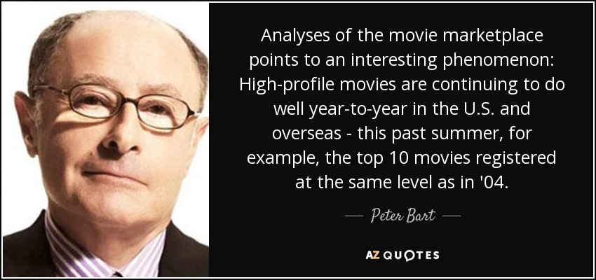 Analyses of the movie marketplace points to an interesting phenomenon: High-profile movies are continuing to do well year-to-year in the U.S. and overseas - this past summer, for example, the top 10 movies registered at the same level as in '04. - Peter Bart