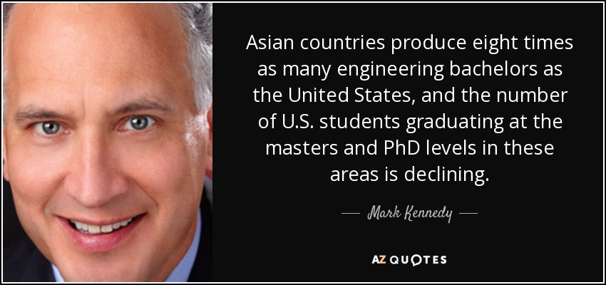 Asian countries produce eight times as many engineering bachelors as the United States, and the number of U.S. students graduating at the masters and PhD levels in these areas is declining. - Mark Kennedy