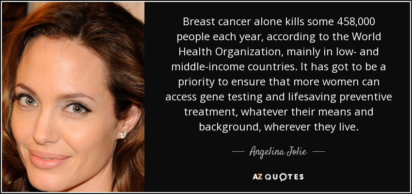 Breast cancer alone kills some 458,000 people each year, according to the World Health Organization, mainly in low- and middle-income countries. It has got to be a priority to ensure that more women can access gene testing and lifesaving preventive treatment, whatever their means and background, wherever they live. - Angelina Jolie