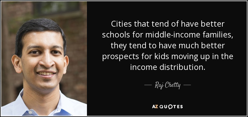 Cities that tend of have better schools for middle-income families, they tend to have much better prospects for kids moving up in the income distribution. - Raj Chetty