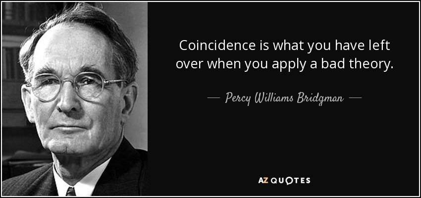 Coincidence is what you have left over when you apply a bad theory. - Percy Williams Bridgman