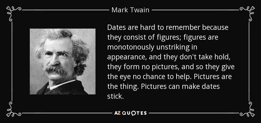 Dates are hard to remember because they consist of figures; figures are monotonously unstriking in appearance, and they don't take hold, they form no pictures, and so they give the eye no chance to help. Pictures are the thing. Pictures can make dates stick. - Mark Twain