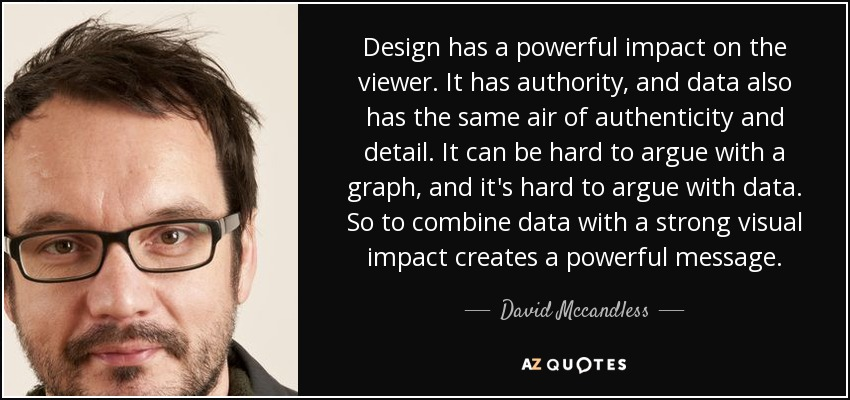 Design has a powerful impact on the viewer. It has authority, and data also has the same air of authenticity and detail. It can be hard to argue with a graph, and it's hard to argue with data. So to combine data with a strong visual impact creates a powerful message. - David Mccandless