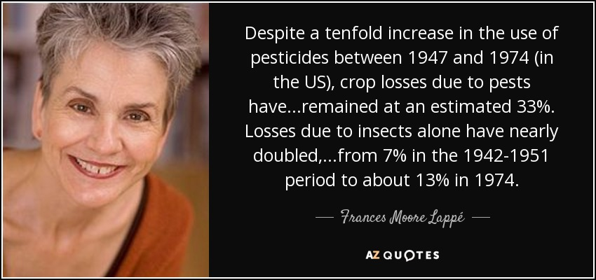 Despite a tenfold increase in the use of pesticides between 1947 and 1974 (in the US), crop losses due to pests have...remained at an estimated 33%. Losses due to insects alone have nearly doubled, ...from 7% in the 1942-1951 period to about 13% in 1974. - Frances Moore Lappé