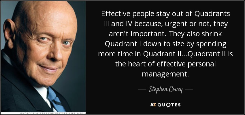 Stephen Covey Quote Effective People Stay Out Of Quadrants Iii And