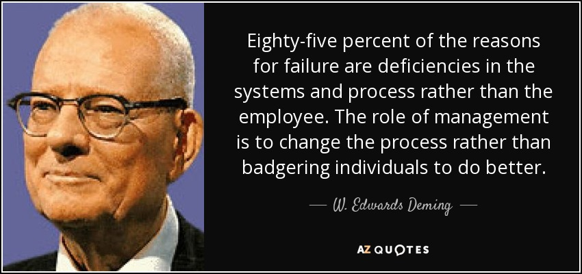 Eighty-five percent of the reasons for failure are deficiencies in the systems and process rather than the employee. The role of management is to change the process rather than badgering individuals to do better. - W. Edwards Deming