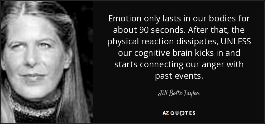 Emotion only lasts in our bodies for about 90 seconds. After that, the physical reaction dissipates, UNLESS our cognitive brain kicks in and starts connecting our anger with past events. - Jill Bolte Taylor