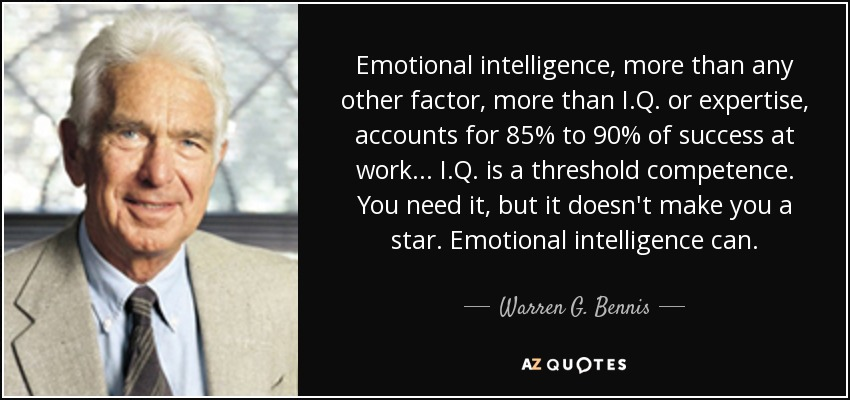 topics on emotional intelligence