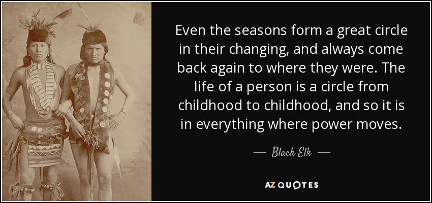Even the seasons form a great circle in their changing, and always come back again to where they were. The life of a person is a circle from childhood to childhood, and so it is in everything where power moves. - Black Elk