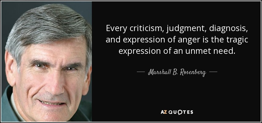 Every criticism, judgment, diagnosis, and expression of anger is the tragic expression of an unmet need. - Marshall B. Rosenberg