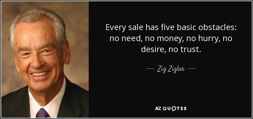 Every sale has five basic obstacles: no need, no money, no hurry, no desire, no trust. - Zig Ziglar