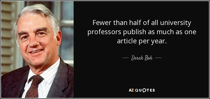 Fewer than half of all university professors publish as much as one article per year. - Derek Bok