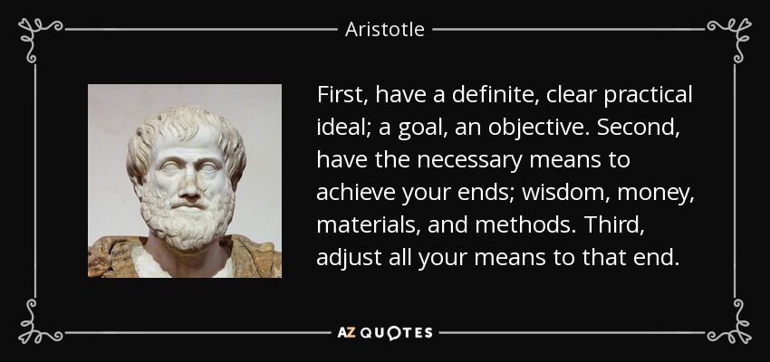 First, have a definite, clear practical ideal; a goal, an objective. Second, have the necessary means to achieve your ends; wisdom, money, materials, and methods. Third, adjust all your means to that end. - Aristotle