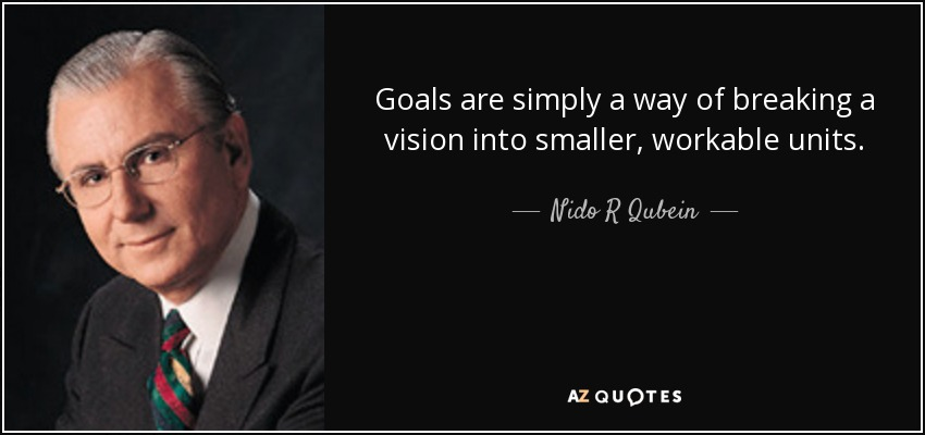 Goals are simply a way of breaking a vision into smaller, workable units. - Nido R Qubein