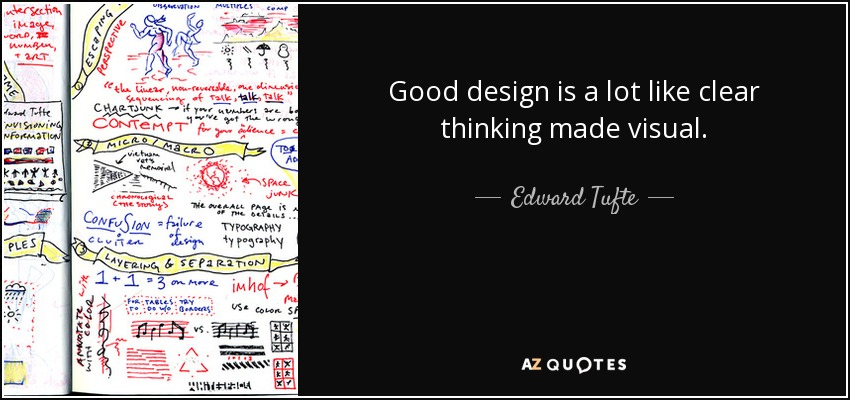 Good design is a lot like clear thinking made visual. - Edward Tufte