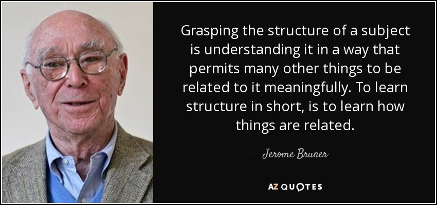 Grasping the structure of a subject is understanding it in a way that permits many other things to be related to it meaningfully. To learn structure in short, is to learn how things are related. - Jerome Bruner