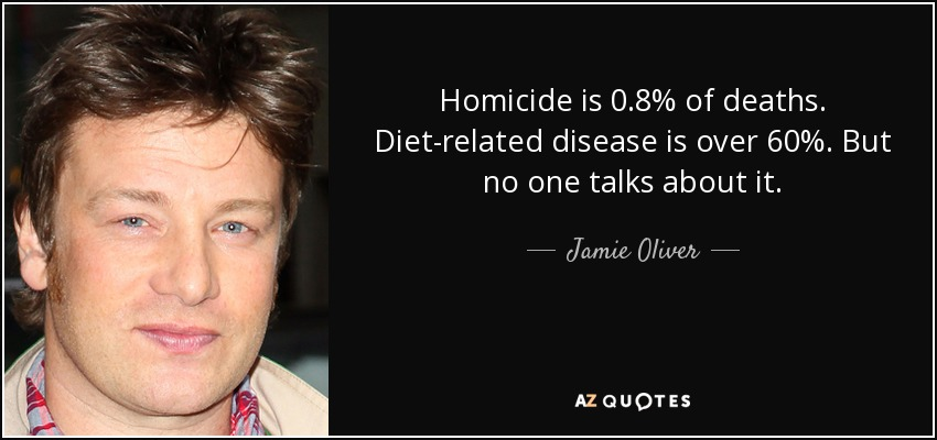 Homicide is 0.8% of deaths. Diet-related disease is over 60%. But no one talks about it. - Jamie Oliver