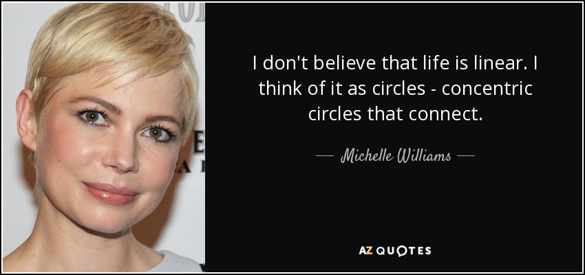 I don't believe that life is linear. I think of it as circles - concentric circles that connect. - Michelle Williams
