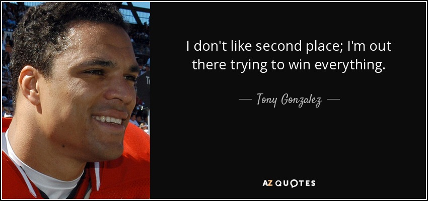 I don't like second place; I'm out there trying to win everything. - Tony Gonzalez