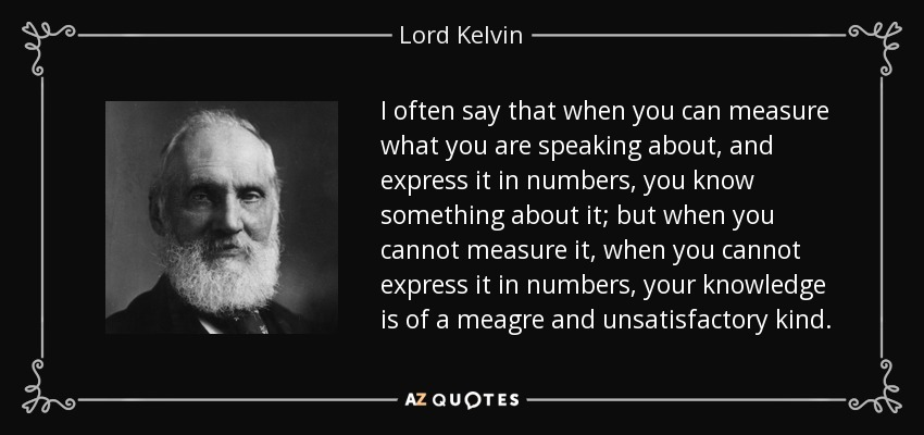 I often say that when you can measure what you are speaking about, and express it in numbers, you know something about it; but when you cannot measure it, when you cannot express it in numbers, your knowledge is of a meagre and unsatisfactory kind. - Lord Kelvin