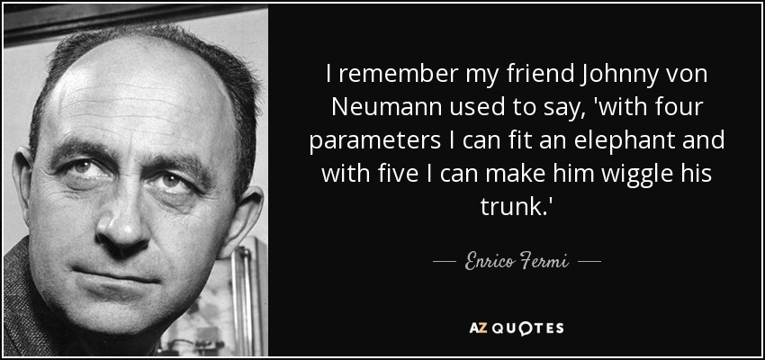 I remember my friend Johnny von Neumann used to say, 'with four parameters I can fit an elephant and with five I can make him wiggle his trunk.' - Enrico Fermi