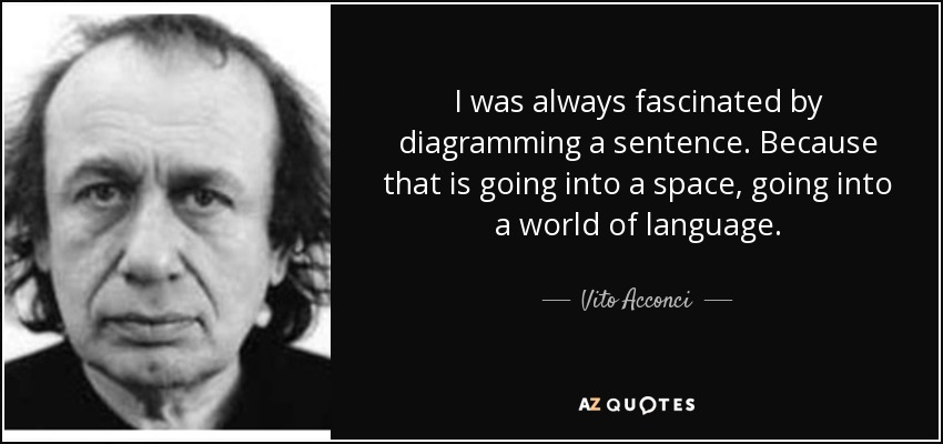 I was always fascinated by diagramming a sentence. Because that is going into a space, going into a world of language. - Vito Acconci