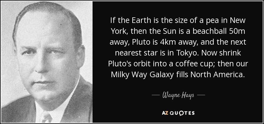If the Earth is the size of a pea in New York, then the Sun is a beachball 50m away, Pluto is 4km away, and the next nearest star is in Tokyo. Now shrink Pluto's orbit into a coffee cup; then our Milky Way Galaxy fills North America. - Wayne Hays