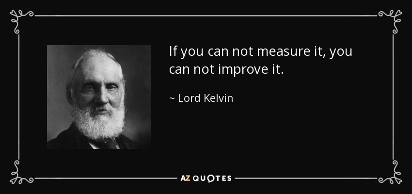 If you can not measure it, you can not improve it. - Lord Kelvin