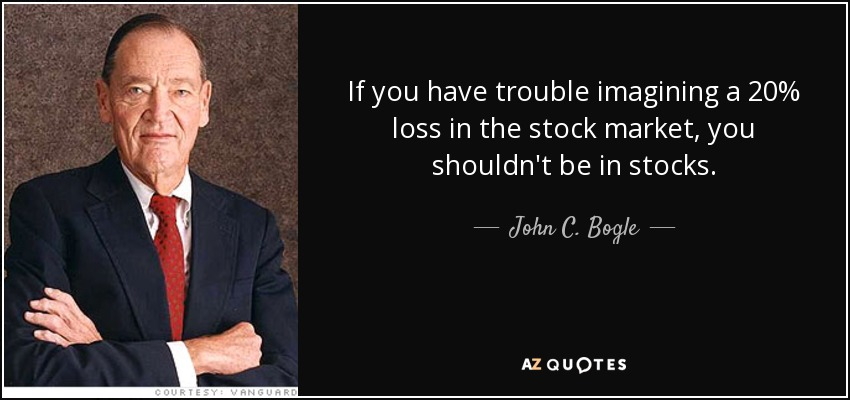 Image result for share market quote