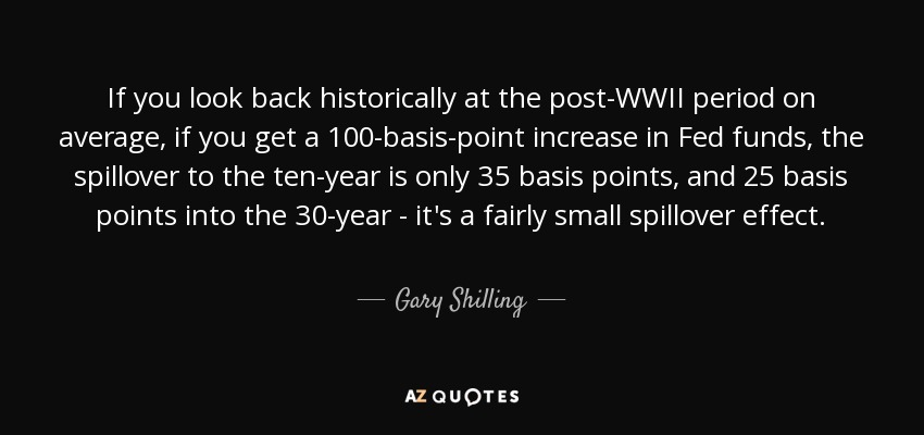 If you look back historically at the post-WWII period on average, if you get a 100-basis-point increase in Fed funds, the spillover to the ten-year is only 35 basis points, and 25 basis points into the 30-year - it's a fairly small spillover effect. - Gary Shilling