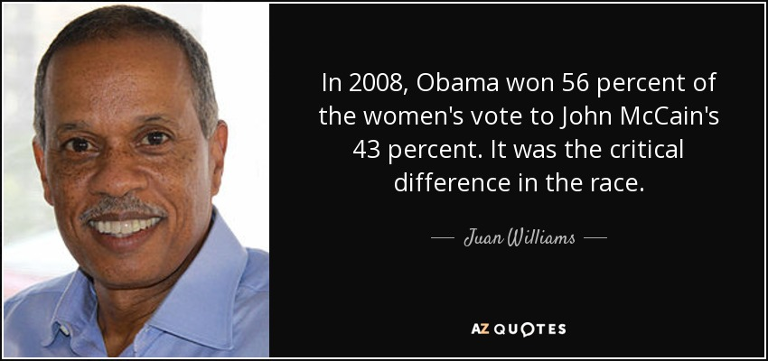 In 2008, Obama won 56 percent of the women's vote to John McCain's 43 percent. It was the critical difference in the race. - Juan Williams