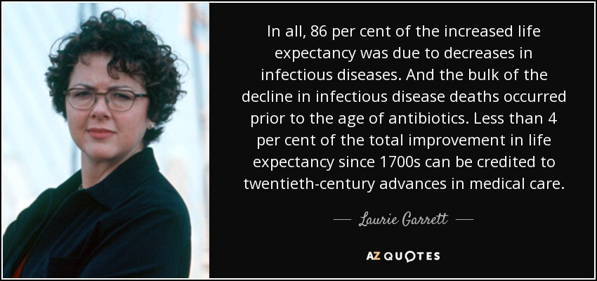 In all, 86 per cent of the increased life expectancy was due to decreases in infectious diseases. And the bulk of the decline in infectious disease deaths occurred prior to the age of antibiotics. Less than 4 per cent of the total improvement in life expectancy since 1700s can be credited to twentieth-century advances in medical care. - Laurie Garrett