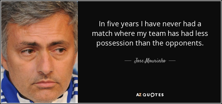 In five years I have never had a match where my team has had less possession than the opponents. - Jose Mourinho