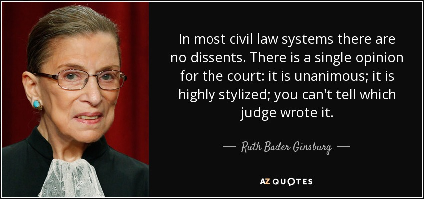 In most civil law systems there are no dissents. There is a single opinion for the court: it is unanimous; it is highly stylized; you can't tell which judge wrote it. - Ruth Bader Ginsburg