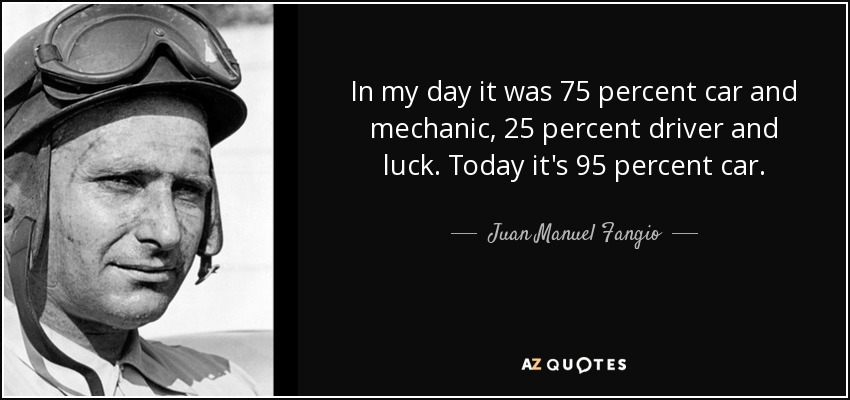 In my day it was 75 percent car and mechanic, 25 percent driver and luck. Today it's 95 percent car. - Juan Manuel Fangio