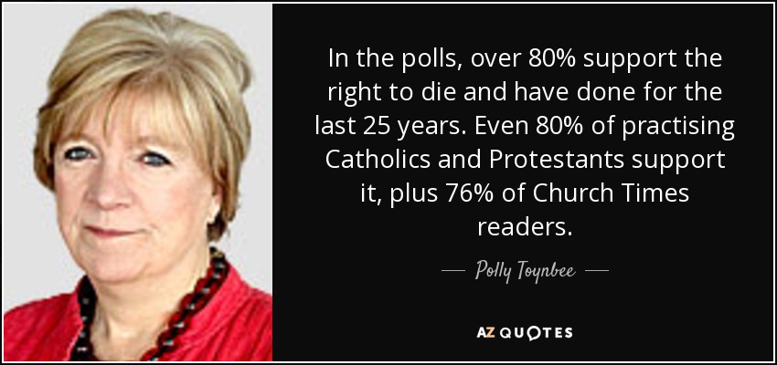 In the polls, over 80% support the right to die and have done for the last 25 years. Even 80% of practising Catholics and Protestants support it, plus 76% of Church Times readers. - Polly Toynbee