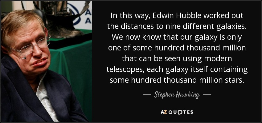 In this way, Edwin Hubble worked out the distances to nine different galaxies. We now know that our galaxy is only one of some hundred thousand million that can be seen using modern telescopes, each galaxy itself containing some hundred thousand million stars. - Stephen Hawking