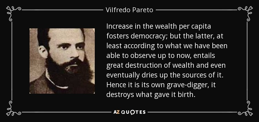 Increase in the wealth per capita fosters democracy; but the latter, at least according to what we have been able to observe up to now, entails great destruction of wealth and even eventually dries up the sources of it. Hence it is its own grave-digger, it destroys what gave it birth. - Vilfredo Pareto