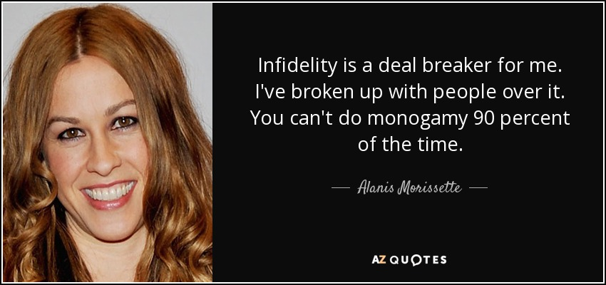 Infidelity is a deal breaker for me. I've broken up with people over it. You can't do monogamy 90 percent of the time. - Alanis Morissette