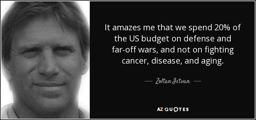 It amazes me that we spend 20% of the US budget on defense and far-off wars, and not on fighting cancer, disease, and aging. - Zoltan Istvan