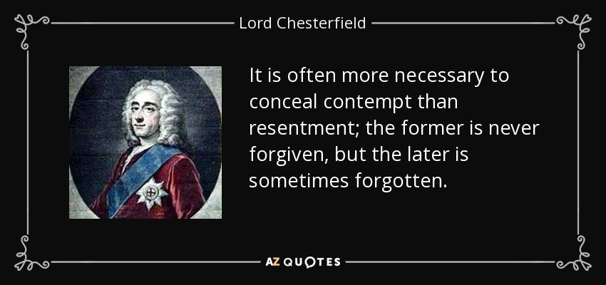 It is often more necessary to conceal contempt than resentment; the former is never forgiven, but the later is sometimes forgotten. - Lord Chesterfield