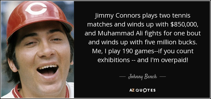 Jimmy Connors plays two tennis matches and winds up with $850,000, and Muhammad Ali fights for one bout and winds up with five million bucks. Me, I play 190 games--if you count exhibitions -- and I'm overpaid! - Johnny Bench