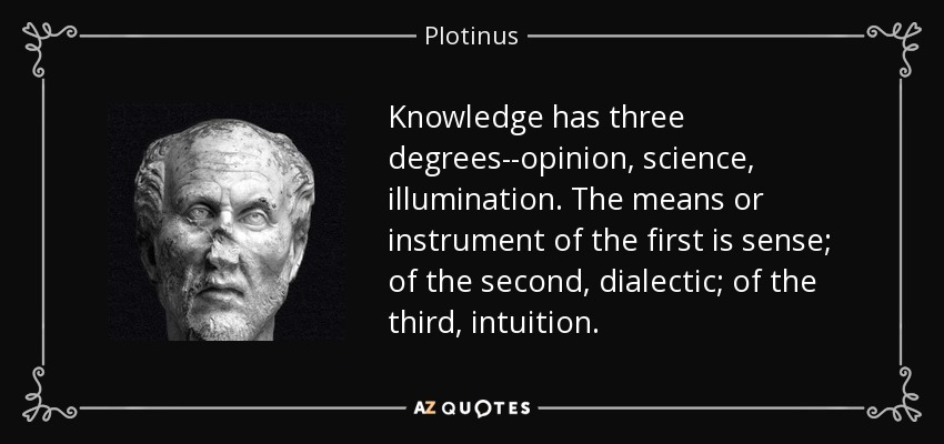 Knowledge has three degrees--opinion, science, illumination. The means or instrument of the first is sense; of the second, dialectic; of the third, intuition. - Plotinus