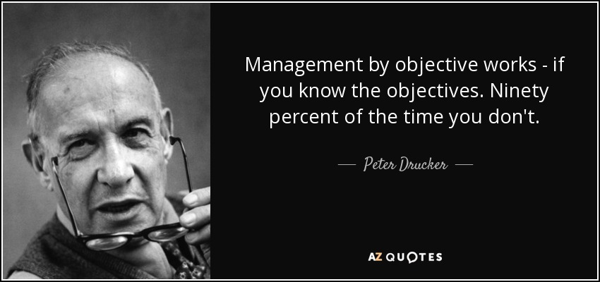 Management by objective works - if you know the objectives. Ninety percent of the time you don't. - Peter Drucker